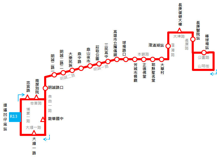 R32 Route map
